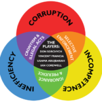 Cave_Creek_Venn_Diagram